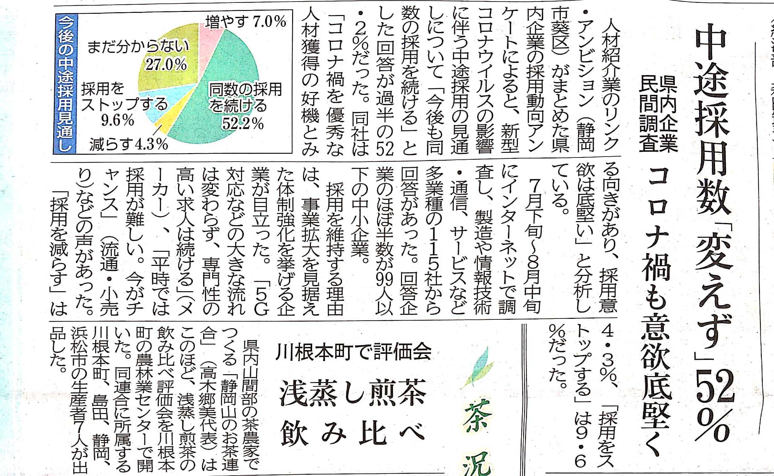静岡新聞(日刊)2020年9月16日